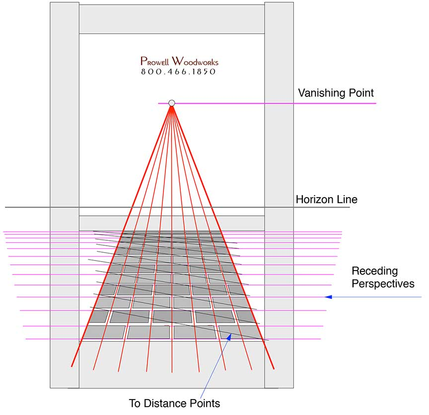 how to draw perspectives