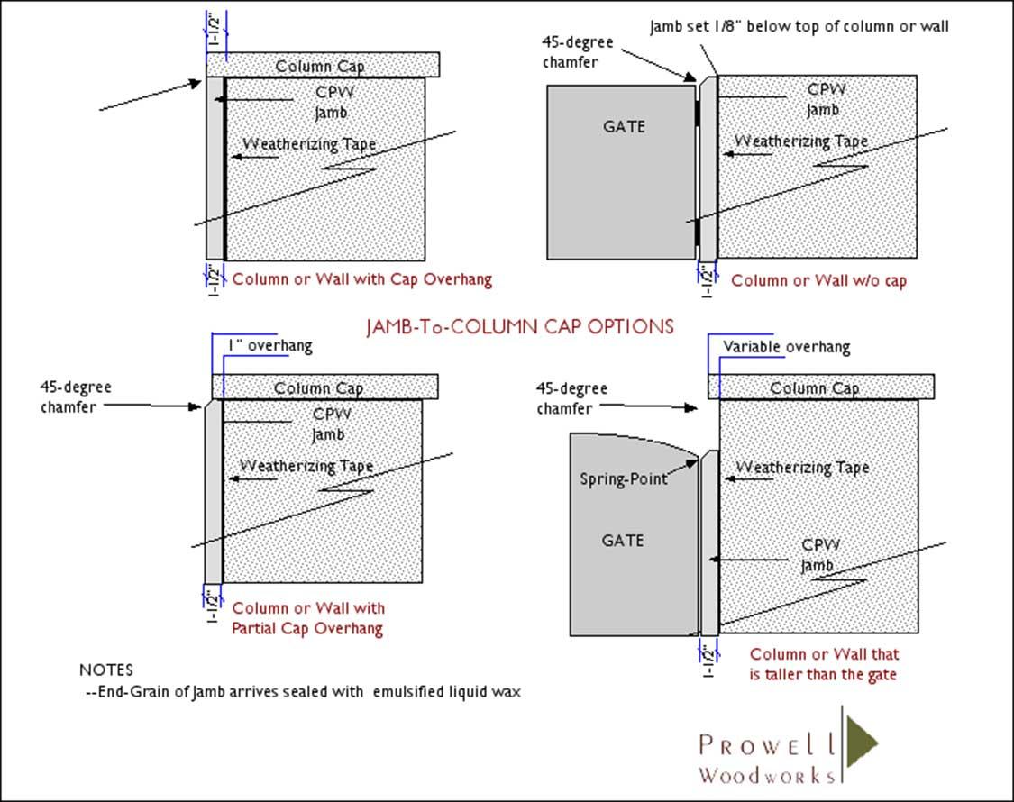 gate jamb PDF spec