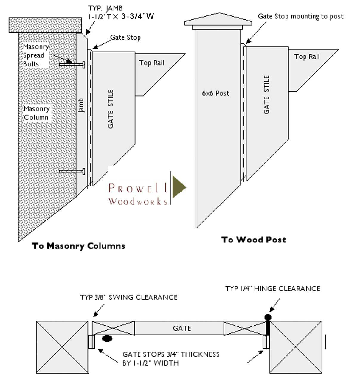 gate jamb PDF specifications