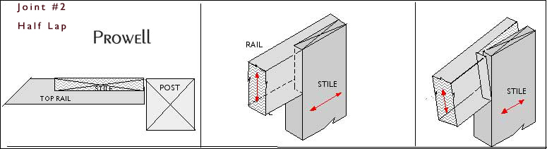 specifications for joinery #2