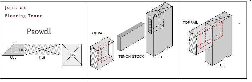 specifications for joinery #5