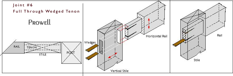 specifications for joinery #6