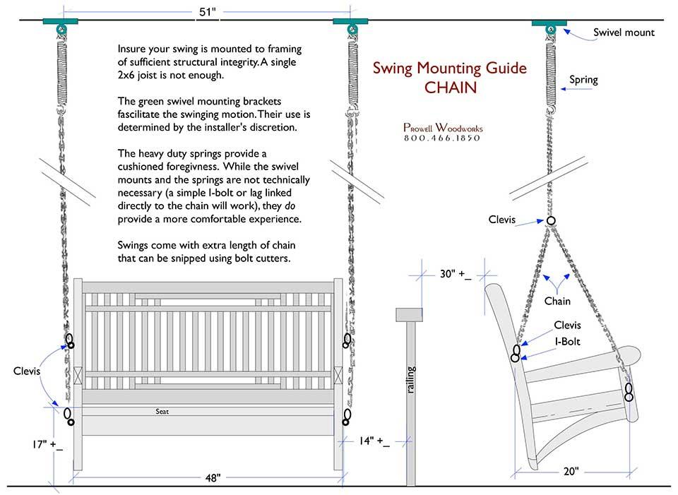 swing_install_chain.pdf