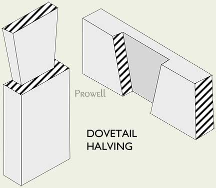 woodworking joint dovetail halving