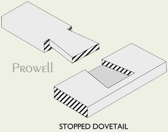 woodworking joint stopped dovetail