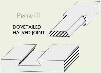 woodworking joint dovetail half lap