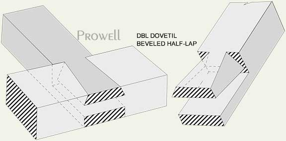 woodworking joint dovetail